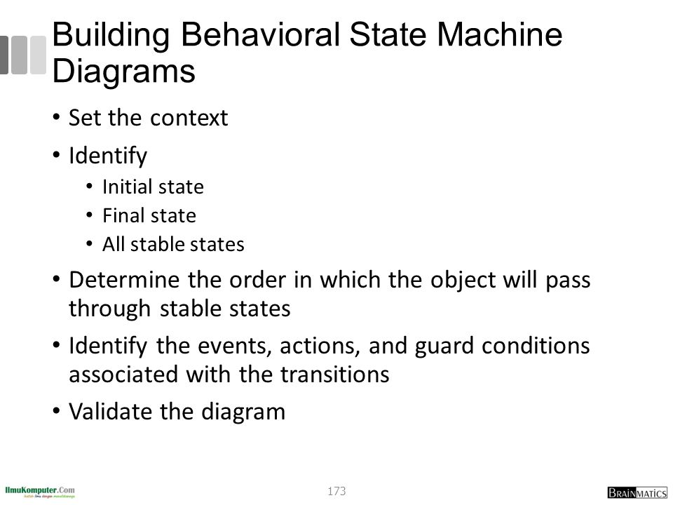 Building Behavioral State Machine Diagrams Set the context Identify Initial state Final state All stable states Determine the order in which the objec