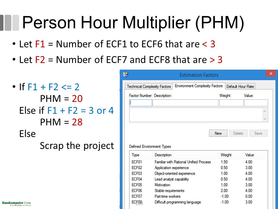 Person Hour Multiplier (PHM) Let F1 = Number of ECF1 to ECF6 that are < 3 Let F2 = Number of ECF7 and ECF8 that are > 3 If F1 + F2 <= 2 PHM = 20 Else