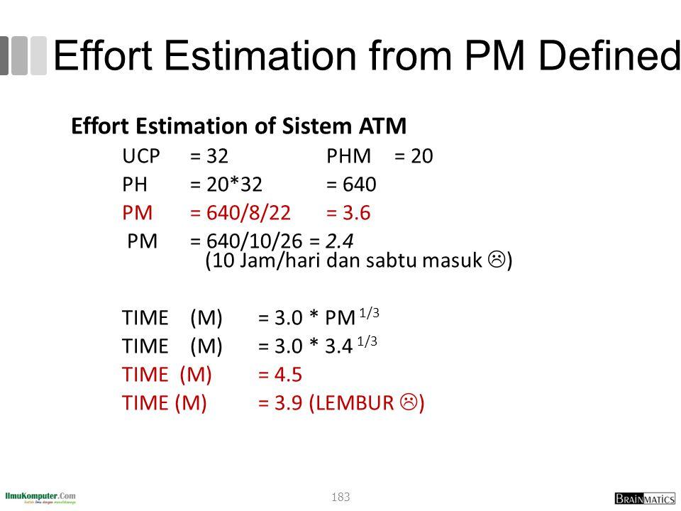 Effort Estimation from PM Defined Effort Estimation of Sistem ATM UCP= 32PHM= 20 PH= 20*32 = 640 PM = 640/8/22 = 3.6 PM = 640/10/26 = 2.4 (10 Jam/hari dan sabtu masuk  ) TIME (M)= 3.0 * PM 1/3 TIME (M) = 3.0 * 3.4 1/3 TIME (M) = 4.5 TIME (M)= 3.9 (LEMBUR  ) 183