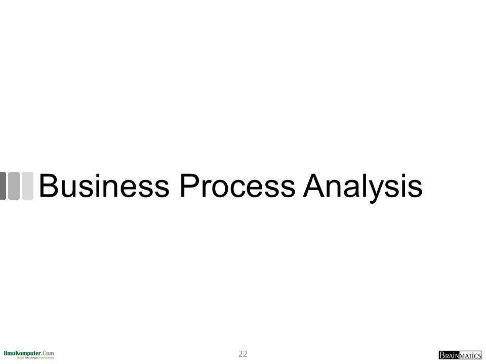 Business Process Analysis 22