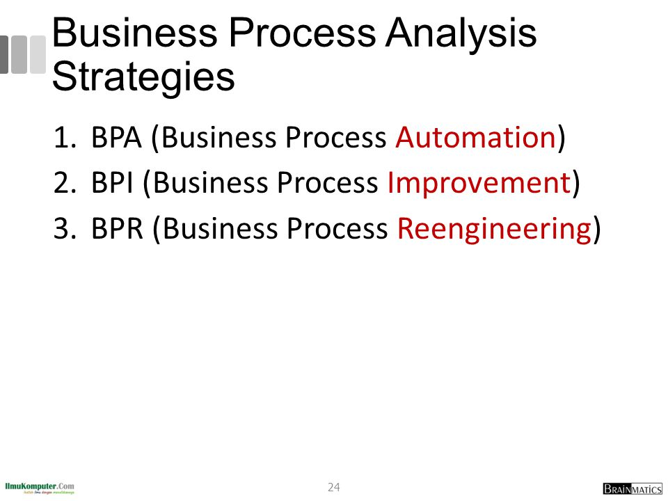 Business Process Analysis Strategies 1.BPA (Business Process Automation) 2.BPI (Business Process Improvement) 3.BPR (Business Process Reengineering) 2