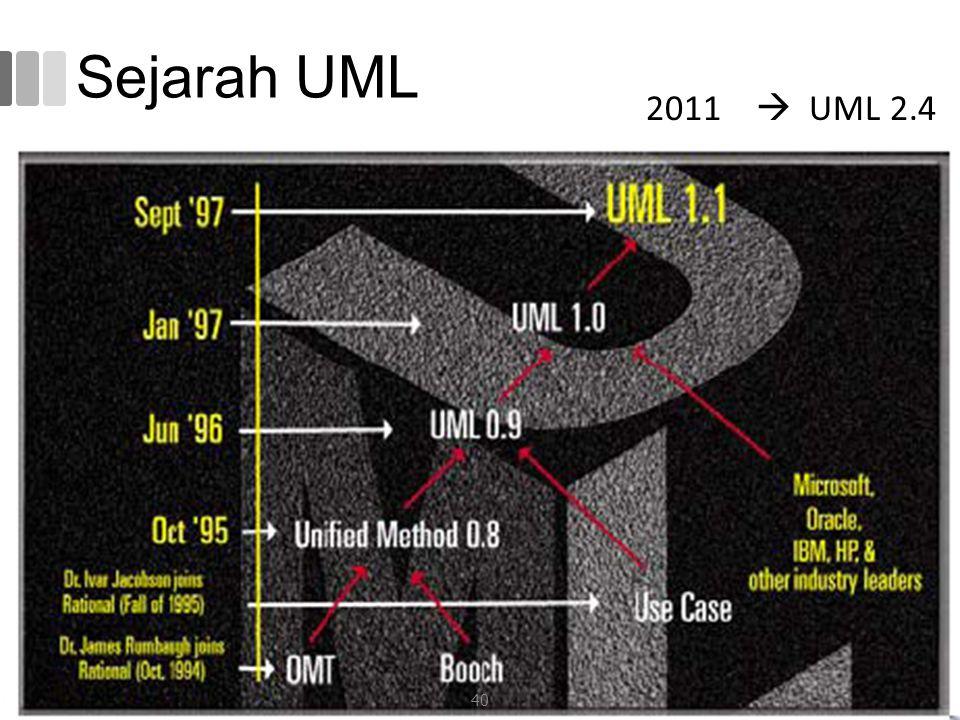 Sejarah UML 2011  UML 2.4 40