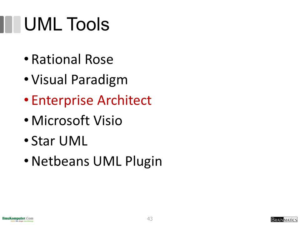 UML Tools Rational Rose Visual Paradigm Enterprise Architect Microsoft Visio Star UML Netbeans UML Plugin 43