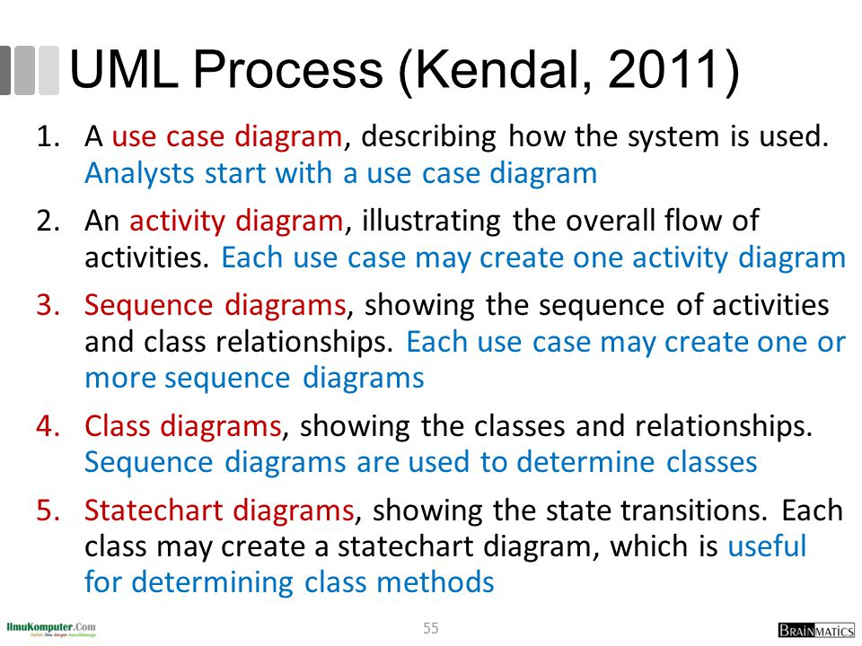 UML Process (Kendal, 2011) 1.A use case diagram, describing how the system is used. Analysts start with a use case diagram 2.An activity diagram, illu