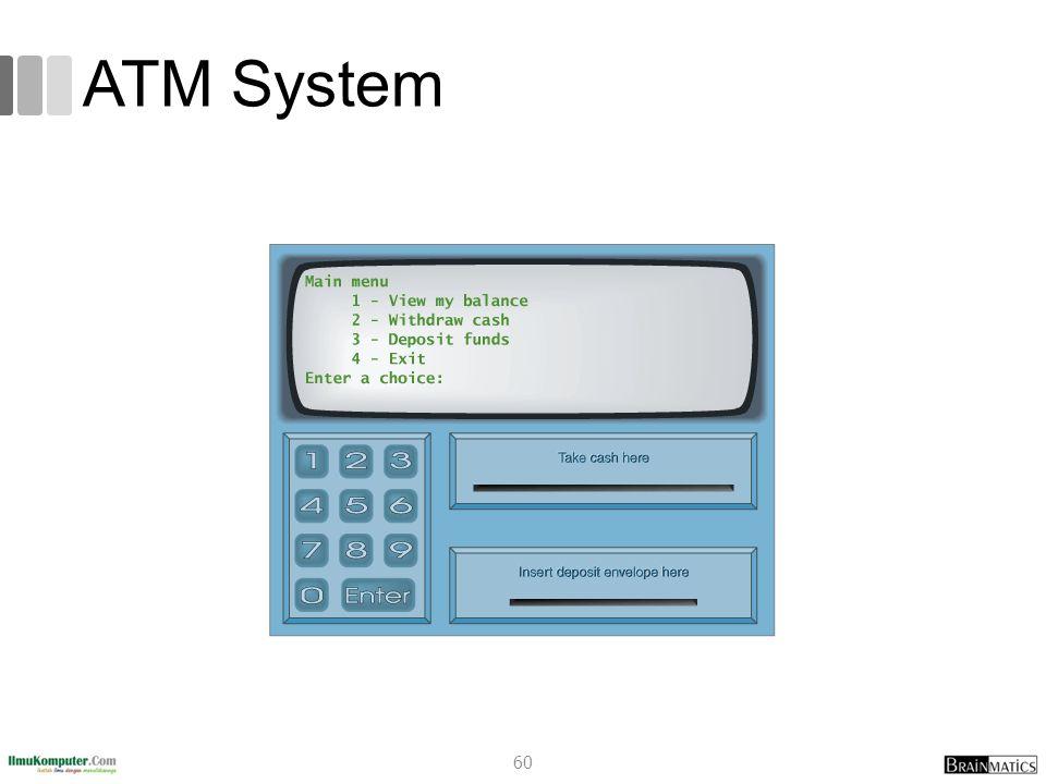 ATM System 60