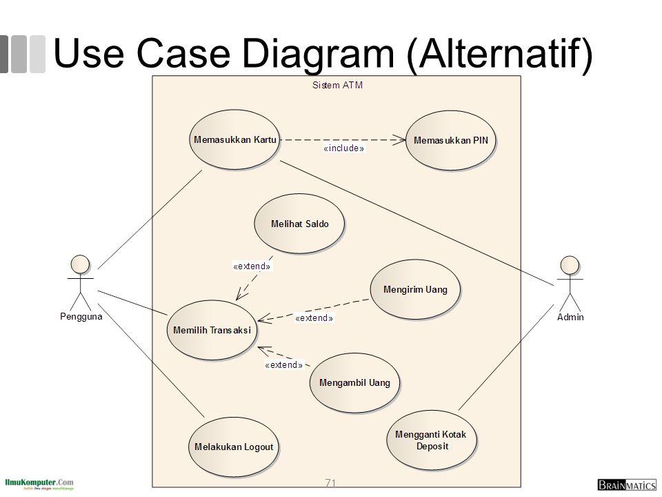 Use Case Diagram (Alternatif) 71