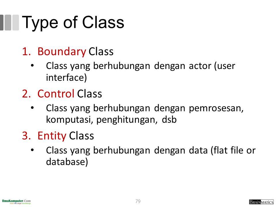 Type of Class 1.Boundary Class Class yang berhubungan dengan actor (user interface) 2.Control Class Class yang berhubungan dengan pemrosesan, komputasi, penghitungan, dsb 3.Entity Class Class yang berhubungan dengan data (flat file or database) 79