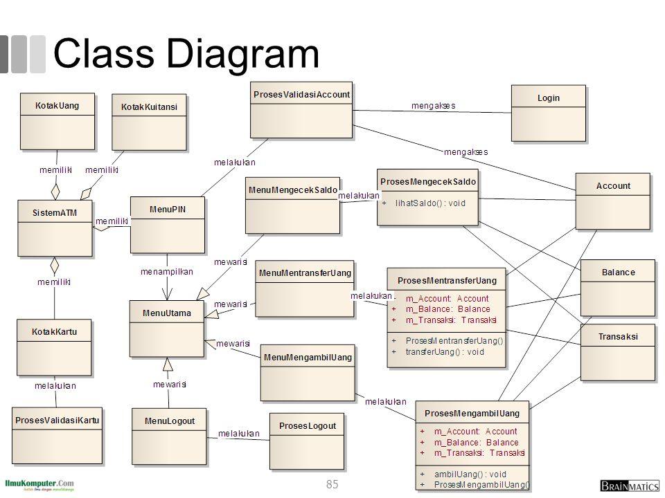 Class Diagram 85