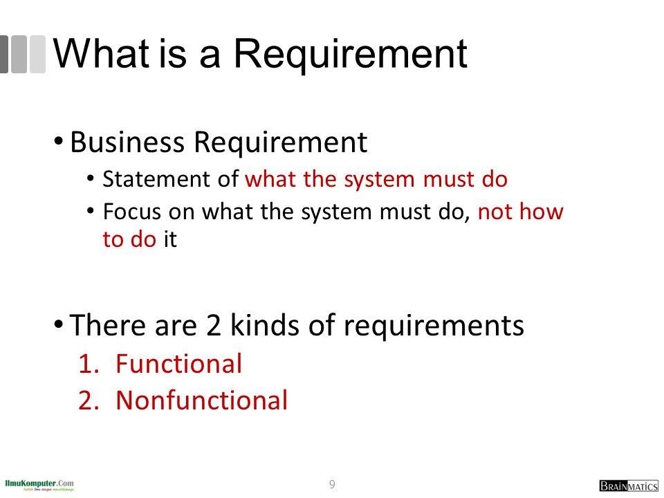 Business Process Identification 90