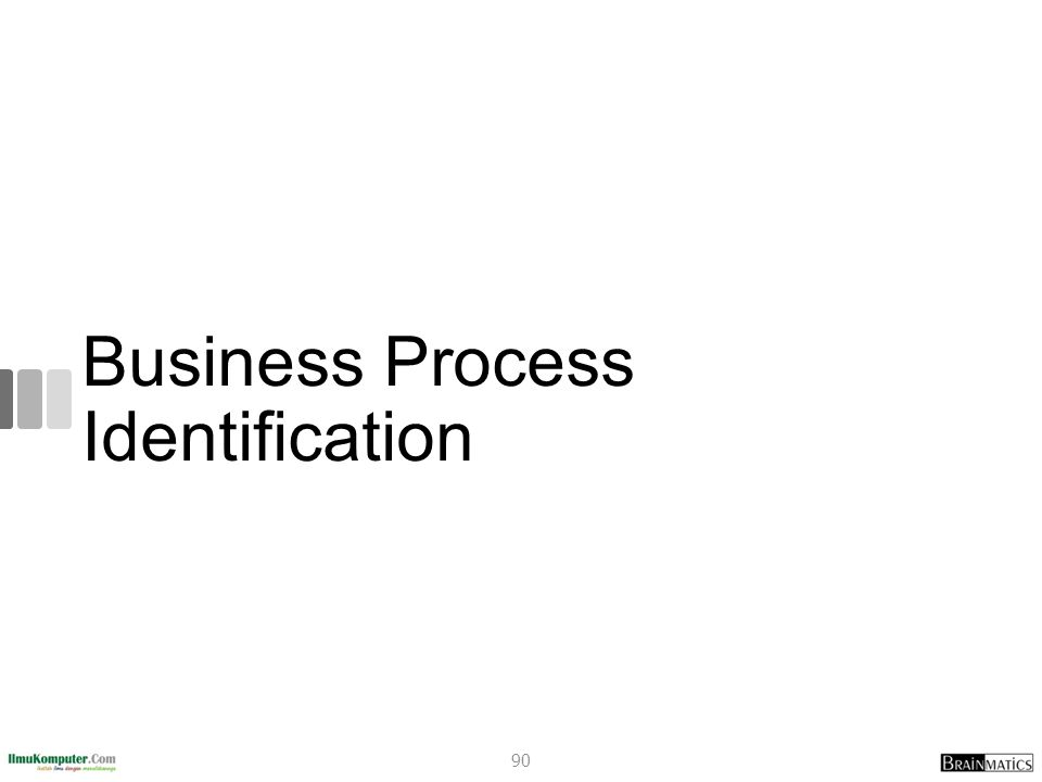 Business Process Identification 90