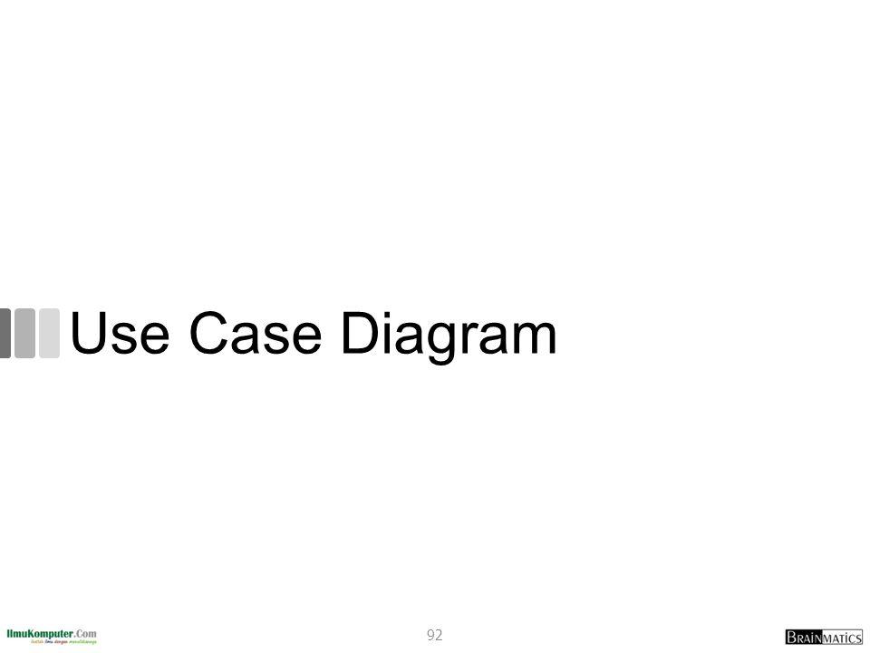 Use Case Diagram 92