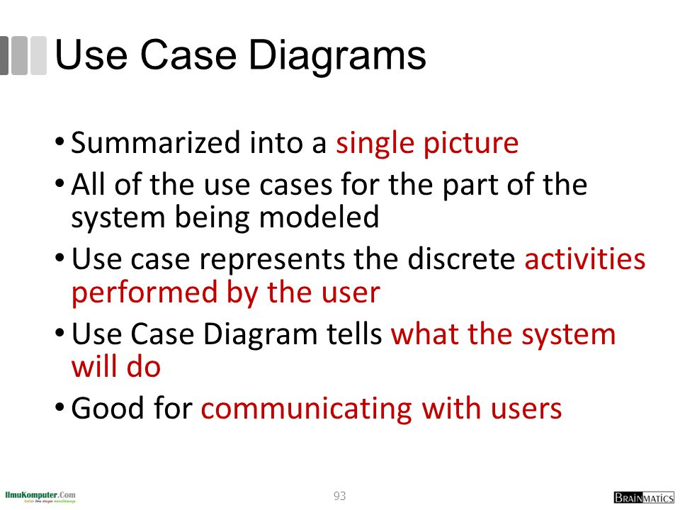 Use Case Diagrams Summarized into a single picture All of the use cases for the part of the system being modeled Use case represents the discrete acti