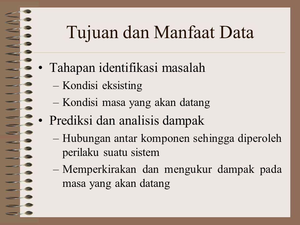 Tujuan dan Manfaat Data Tahapan identifikasi masalah –Kondisi eksisting –Kondisi masa yang akan datang Prediksi dan analisis dampak –Hubungan antar ko
