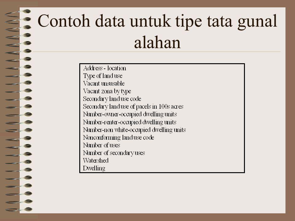 Contoh data untuk tipe tata gunal alahan