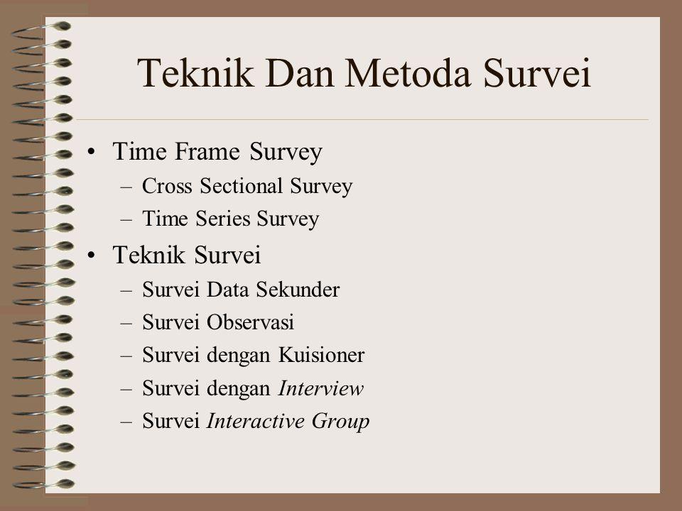 Teknik Dan Metoda Survei Time Frame Survey –Cross Sectional Survey –Time Series Survey Teknik Survei –Survei Data Sekunder –Survei Observasi –Survei d