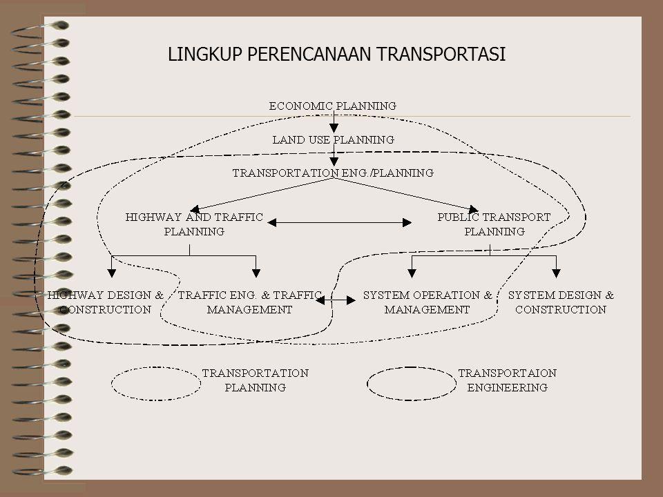 Lingkup Kajian Studi Perencanaan Tranportasi Studi Perencanaan Prasarana Transportasi : –Persiapan masterplan pelabuhan, bandar udara ataupun terminal antar moda.