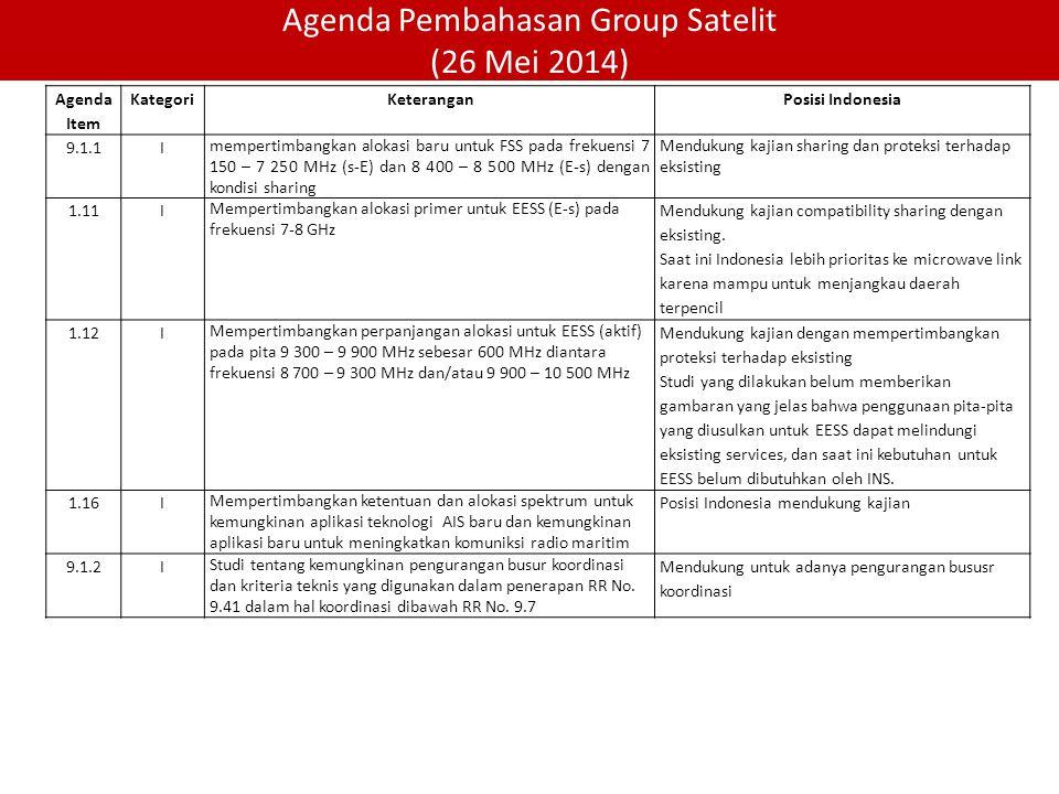 Agenda Pembahasan Group Satelit (26 Mei 2014) Agenda Item KategoriKeteranganPosisi Indonesia 9.1.1I mempertimbangkan alokasi baru untuk FSS pada frekuensi 7 150 – 7 250 MHz (s-E) dan 8 400 – 8 500 MHz (E-s) dengan kondisi sharing Mendukung kajian sharing dan proteksi terhadap eksisting 1.11I Mempertimbangkan alokasi primer untuk EESS (E-s) pada frekuensi 7-8 GHz Mendukung kajian compatibility sharing dengan eksisting.