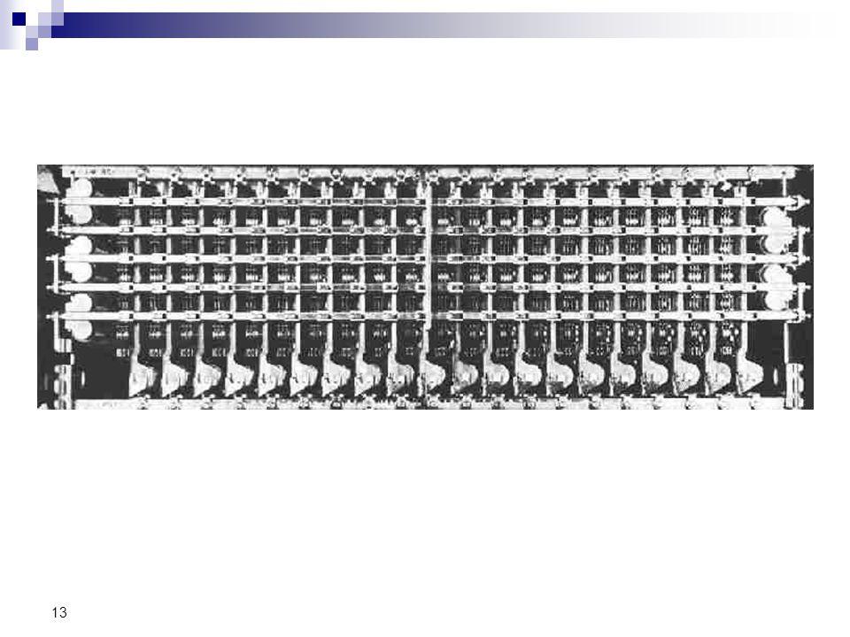 Crossbar Switch Electro-mechanical switch Menggunakan kontak-kontak relay 12