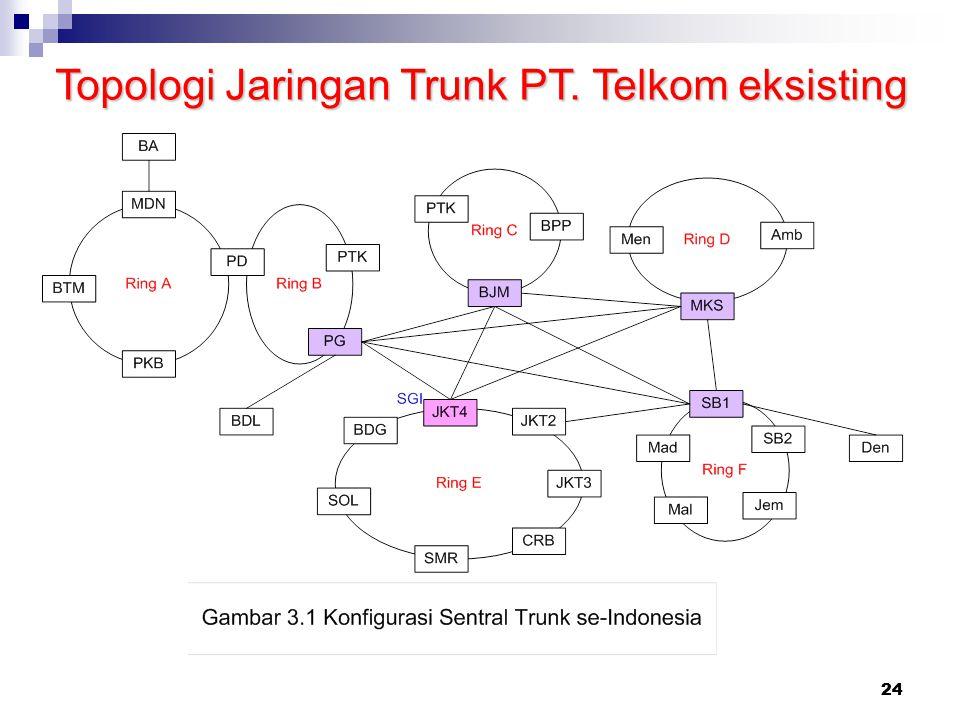 23 Struktur Jaringan di Indonesia 23