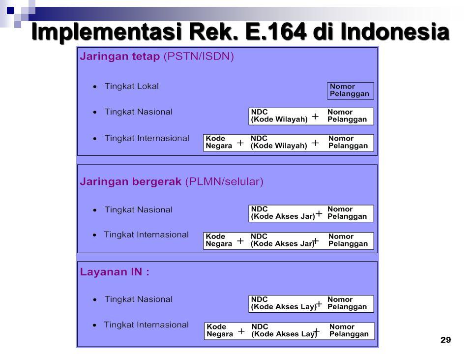 28 Struktur/pola penomoran (ITU-T : E.164)