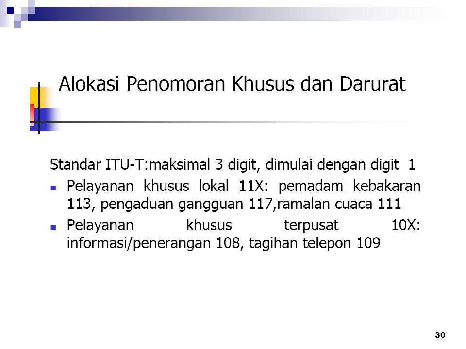 29 Implementasi Rek. E.164 di Indonesia