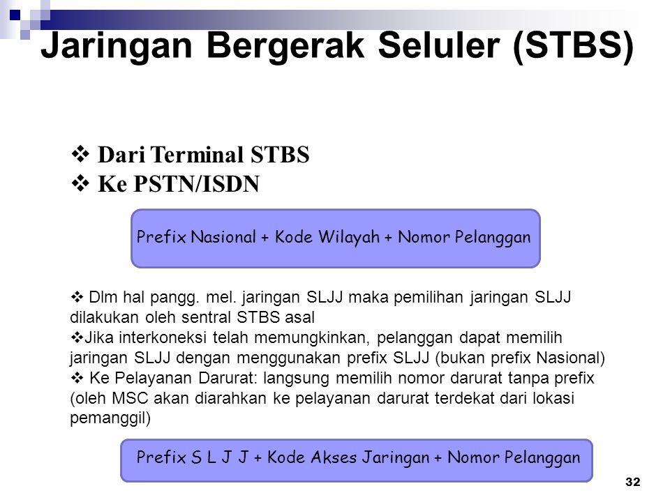 Jaringan Bergerak Seluler (STBS) 31  Ke Terminal STBS Prefix Nasional + Kode Akses Jaringan + Nomor Pelanggan  Dlm hal pangg. mel. jaringan SLJJ mak