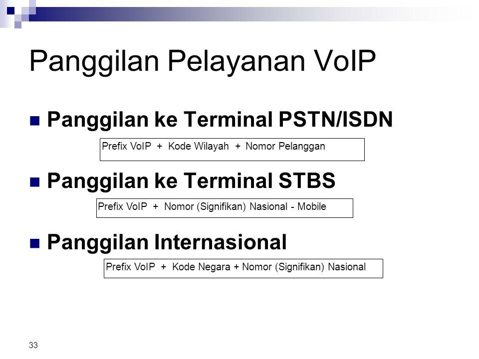 Jaringan Bergerak Seluler (STBS) 32  Dari Terminal STBS  Ke PSTN/ISDN Prefix Nasional + Kode Wilayah + Nomor Pelanggan  Dlm hal pangg. mel. jaringa