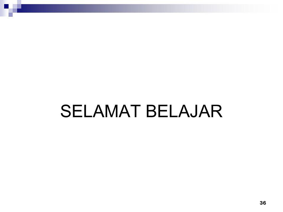 35 Contoh Daftar Kode SLI di Indonesia Telkom IDD; 007 VoIP; 01017 Indosat IDD; 001, 008 VoIP; 01016 Bakrie Telecom IDD; 009 Voip; 01010 3 Indonesia V