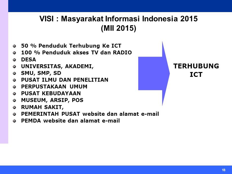 18 VISI : Masyarakat Informasi Indonesia 2015 (MII 2015) 50 % Penduduk Terhubung Ke ICT 100 % Penduduk akses TV dan RADIO DESA UNIVERSITAS, AKADEMI, SMU, SMP, SD PUSAT ILMU DAN PENELITIAN PERPUSTAKAAN UMUM PUSAT KEBUDAYAAN MUSEUM, ARSIP, POS RUMAH SAKIT, PEMERINTAH PUSAT website dan alamat e-mail PEMDA website dan alamat e-mail TERHUBUNG ICT