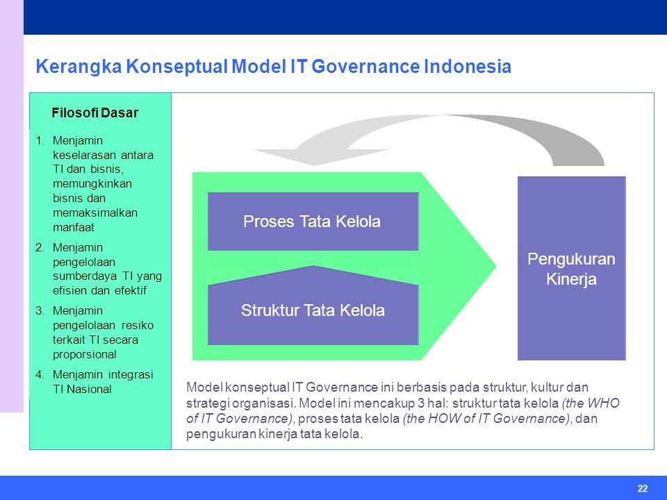 22 Kerangka Konseptual Model IT Governance Indonesia Filosofi Dasar 1.Menjamin keselarasan antara TI dan bisnis, memungkinkan bisnis dan memaksimalkan manfaat 2.Menjamin pengelolaan sumberdaya TI yang efisien dan efektif 3.Menjamin pengelolaan resiko terkait TI secara proporsional 4.Menjamin integrasi TI Nasional Model konseptual IT Governance ini berbasis pada struktur, kultur dan strategi organisasi.