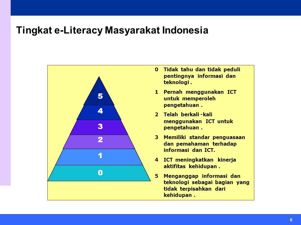 6 Tingkat e-Literacy Masyarakat Indonesia