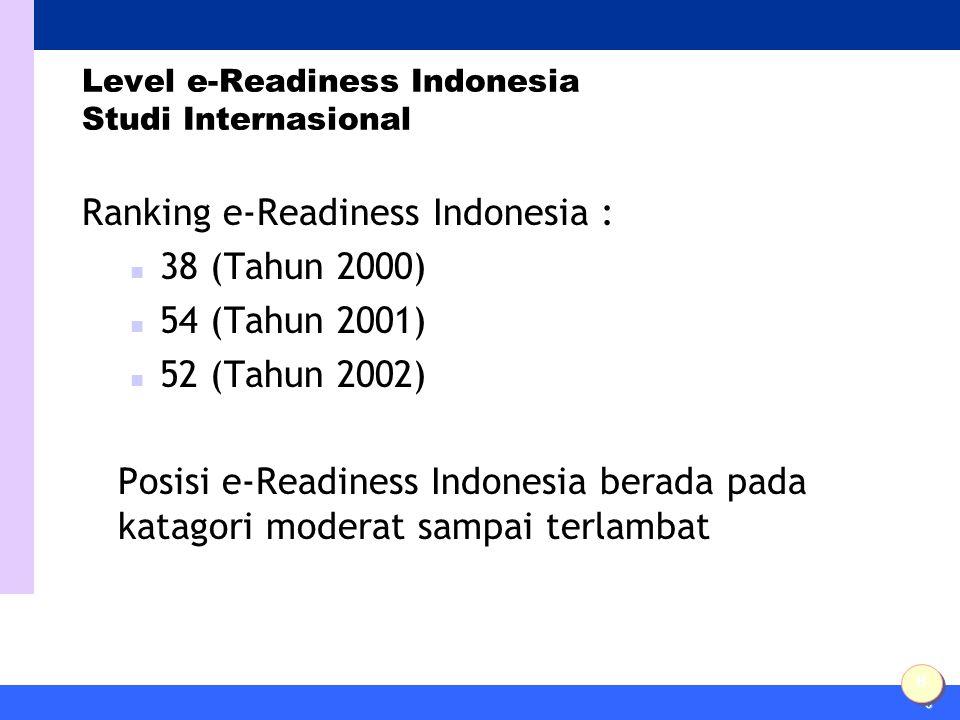 8 Level e-Readiness Indonesia Studi Internasional Ranking e-Readiness Indonesia : 38 (Tahun 2000) 54 (Tahun 2001) 52 (Tahun 2002) Posisi e-Readiness Indonesia berada pada katagori moderat sampai terlambat Sumber: Economist Intelligence Unit (EIU) 8 8