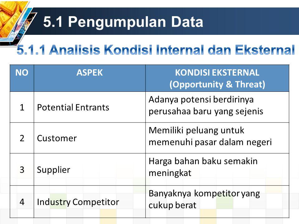 5.1 Pengumpulan Data Pilih dua jabatan yang merupakan atasan dan bawahan Gunakan kuesioner pada lampiran 1 dan 3 Gunakan teknik wawancara untuk menganalisis jabatan