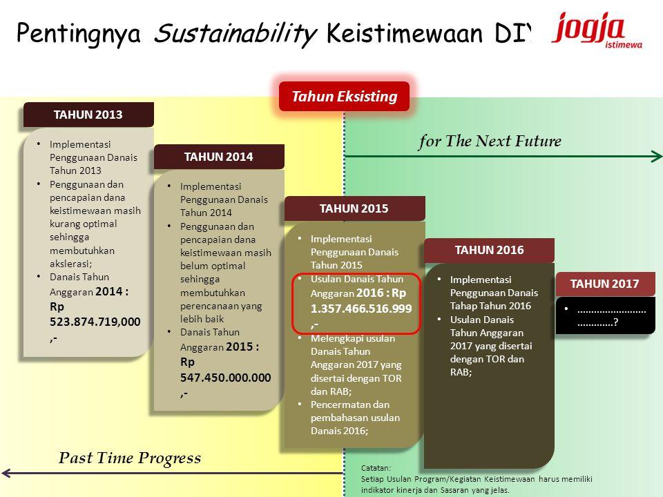 TAHUN 2013 Implementasi Penggunaan Danais Tahun 2013 Penggunaan dan pencapaian dana keistimewaan masih kurang optimal sehingga membutuhkan akslerasi;