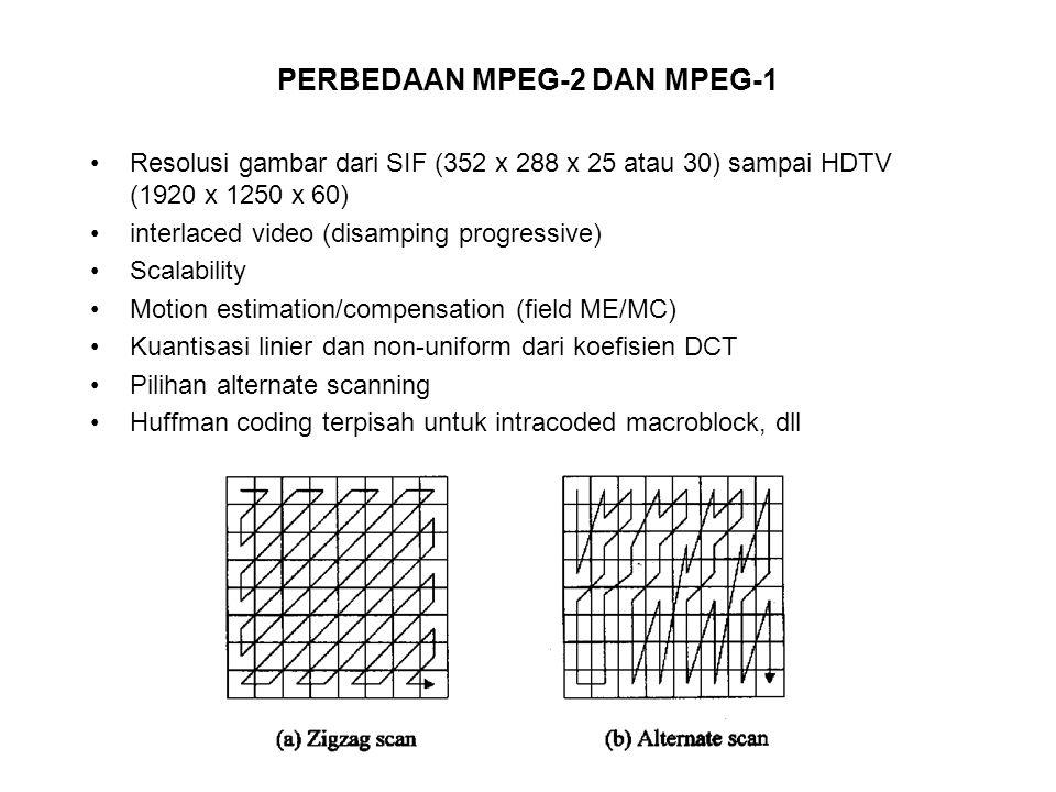 PERBEDAAN MPEG-2 DAN MPEG-1 Resolusi gambar dari SIF (352 x 288 x 25 atau 30) sampai HDTV (1920 x 1250 x 60) interlaced video (disamping progressive) Scalability Motion estimation/compensation (field ME/MC) Kuantisasi linier dan non-uniform dari koefisien DCT Pilihan alternate scanning Huffman coding terpisah untuk intracoded macroblock, dll