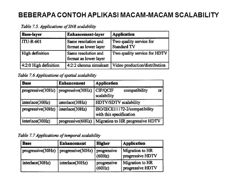 BEBERAPA CONTOH APLIKASI MACAM-MACAM SCALABILITY