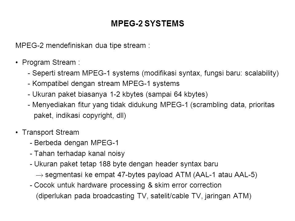 MPEG-2 SYSTEMS : MULTIPLEXING PROGRAM & TRANSPORT STREAM