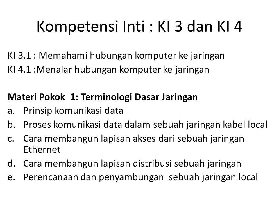 Kompetensi Inti : KI 3 dan KI 4 KI 3.1 : Memahami hubungan komputer ke jaringan KI 4.1 :Menalar hubungan komputer ke jaringan Materi Pokok 1: Terminol
