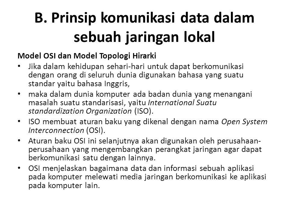 B. Prinsip komunikasi data dalam sebuah jaringan lokal Model OSI dan Model Topologi Hirarki Jika dalam kehidupan sehari-hari untuk dapat berkomunikasi