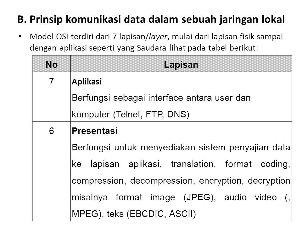 Model OSI terdiri dari 7 lapisan/layer, mulai dari lapisan fisik sampai dengan aplikasi seperti yang Saudara lihat pada tabel berikut: No Lapisan 7 Ap