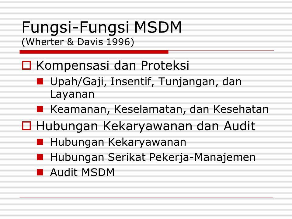 Fungsi-Fungsi MSDM (Wherter & Davis 1996)  Kompensasi dan Proteksi Upah/Gaji, Insentif, Tunjangan, dan Layanan Keamanan, Keselamatan, dan Kesehatan 