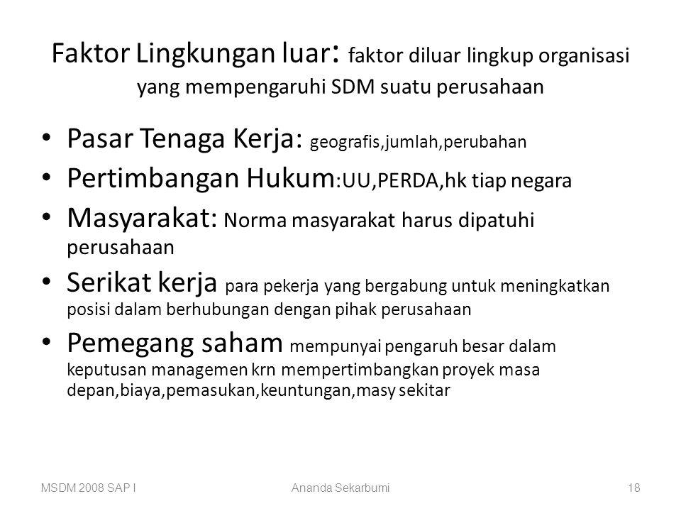 MSDM 2008 SAP IAnanda Sekarbumi18 Faktor Lingkungan luar : faktor diluar lingkup organisasi yang mempengaruhi SDM suatu perusahaan Pasar Tenaga Kerja:
