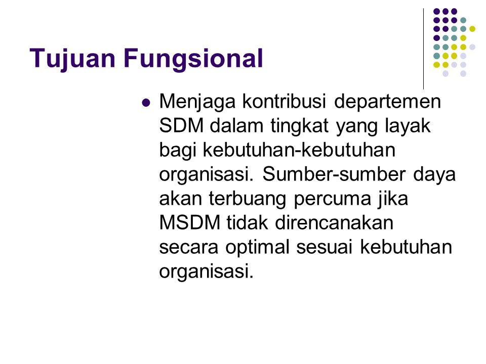 Lingkungan MSDM (Mondy 2008)