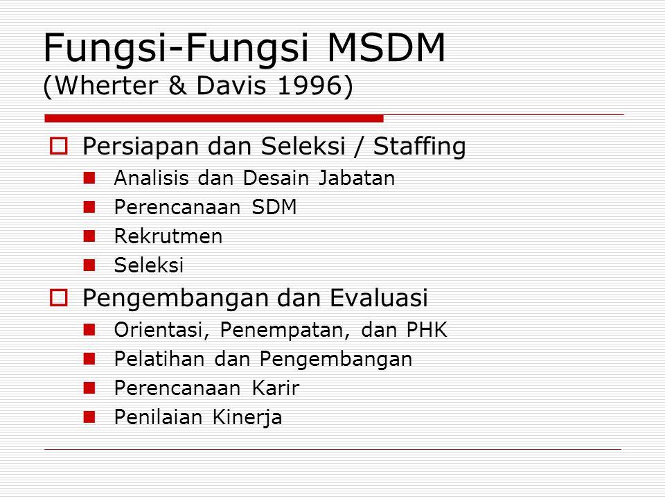 Fungsi-Fungsi MSDM (Wherter & Davis 1996)  Persiapan dan Seleksi / Staffing Analisis dan Desain Jabatan Perencanaan SDM Rekrutmen Seleksi  Pengemban