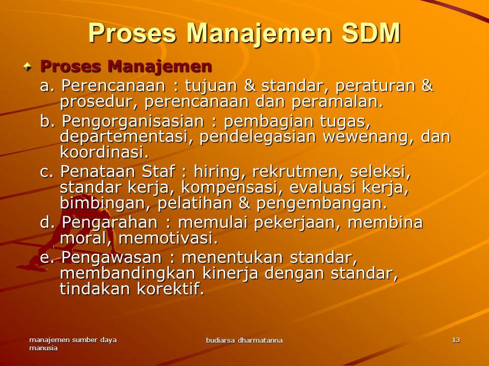 manajemen sumber daya manusia budiarsa dharmatanna 13 Proses Manajemen SDM Proses Manajemen a. Perencanaan : tujuan & standar, peraturan & prosedur, p