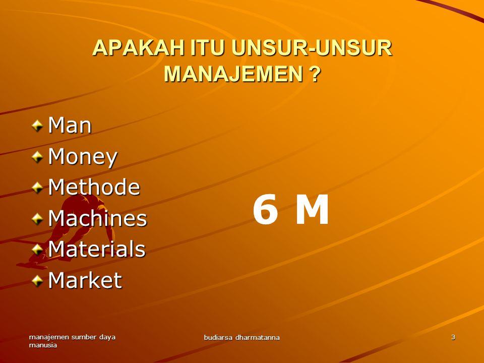 manajemen sumber daya manusia budiarsa dharmatanna 4 Manajemen berasal dari kata to manage, artinya mengatur.