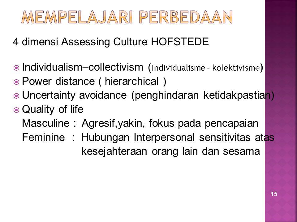 15 4 dimensi Assessing Culture HOFSTEDE  Individualism–collectivism ( Individualisme – kolektivisme )  Power distance ( hierarchical )  Uncertainty