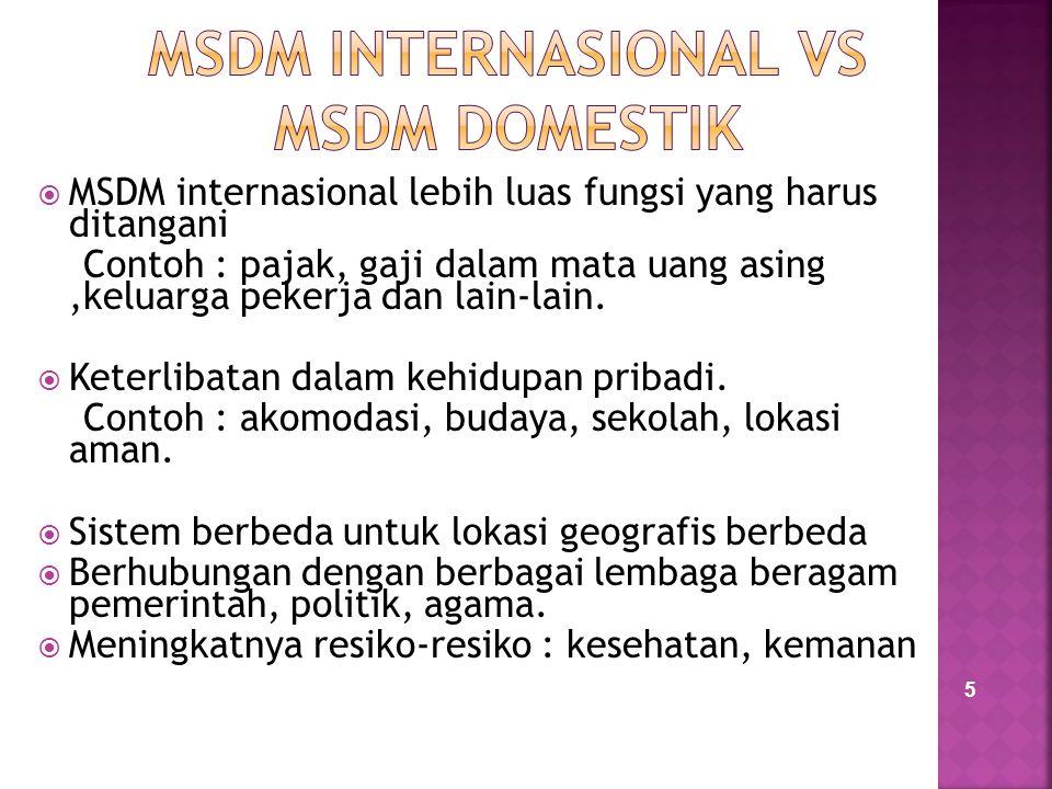 5  MSDM internasional lebih luas fungsi yang harus ditangani Contoh : pajak, gaji dalam mata uang asing,keluarga pekerja dan lain-lain.  Keterlibata