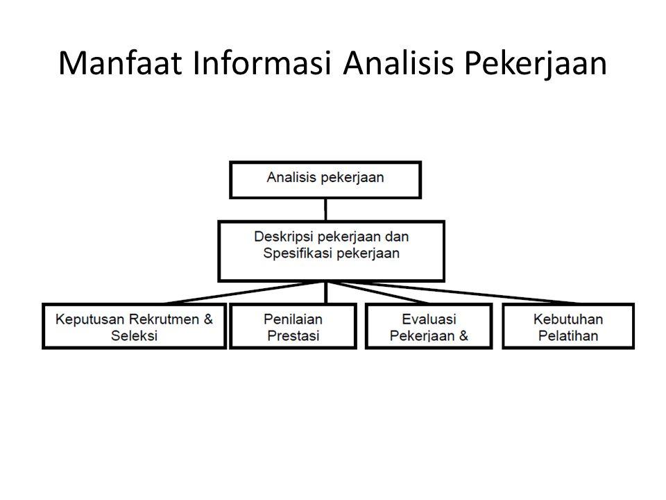 Manfaat Informasi Analisis Pekerjaan