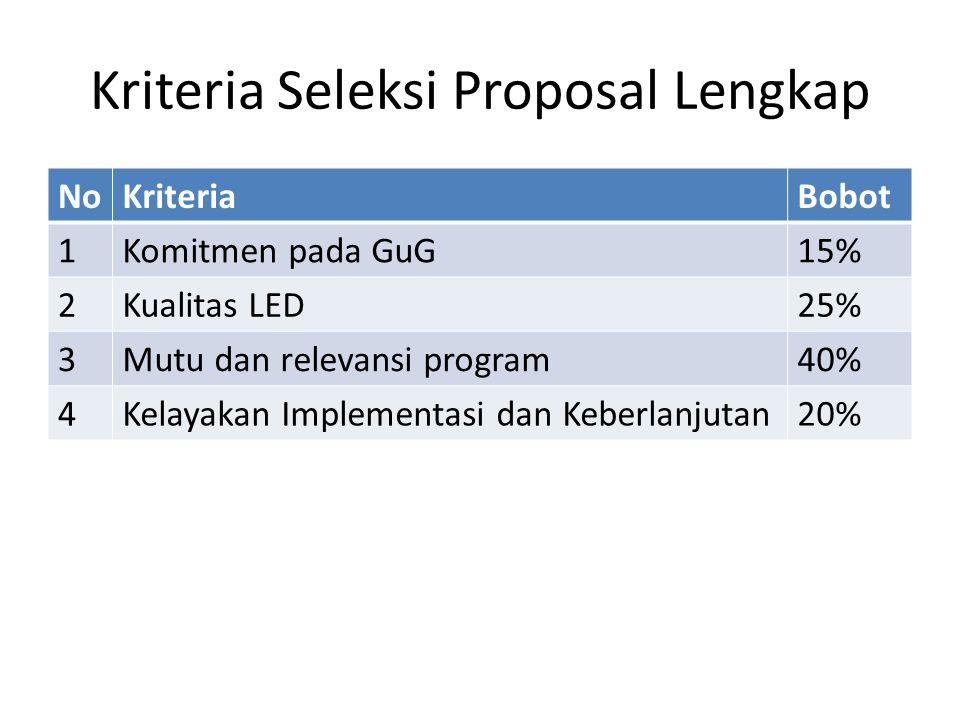 Kriteria Seleksi Proposal Lengkap NoKriteriaBobot 1Komitmen pada GuG15% 2Kualitas LED25% 3Mutu dan relevansi program40% 4Kelayakan Implementasi dan Ke